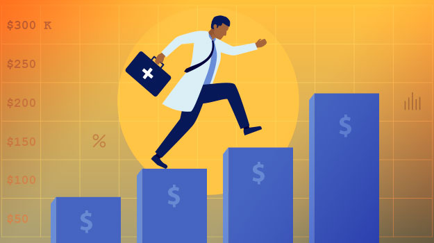 Physician compensation model